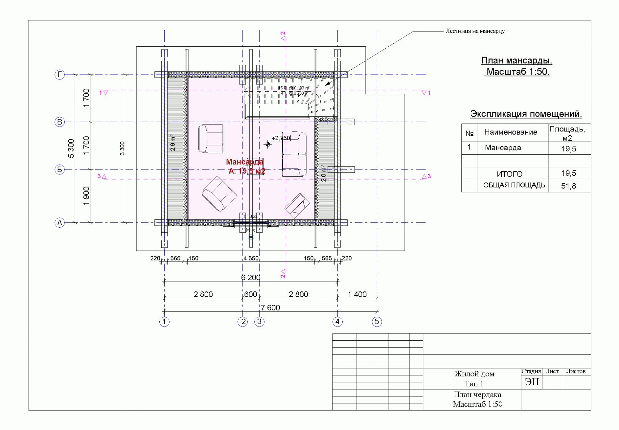 Проекты домов до 150 кв м