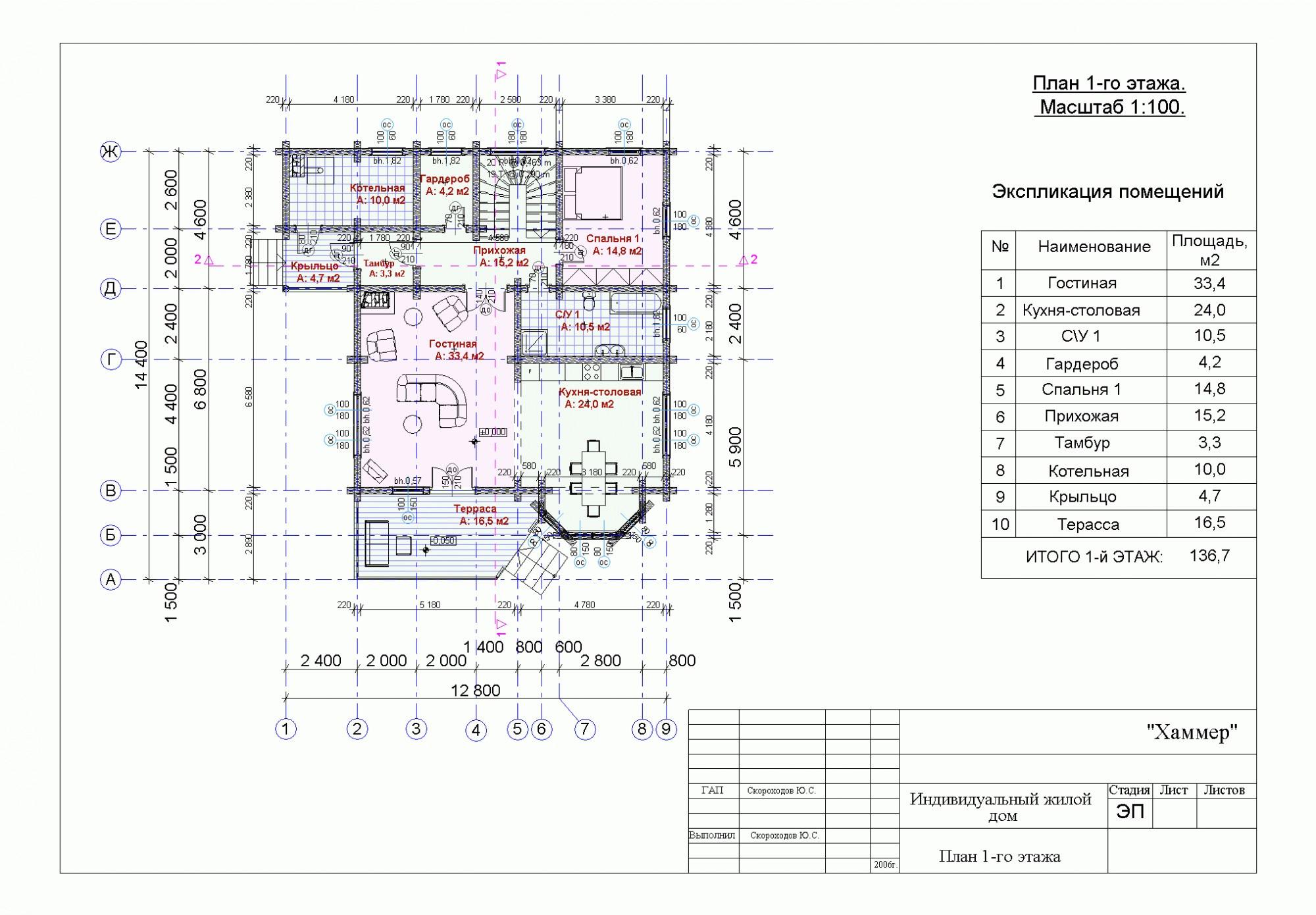 Проекты домов до 120 м2   каталог Проекты коттеджей