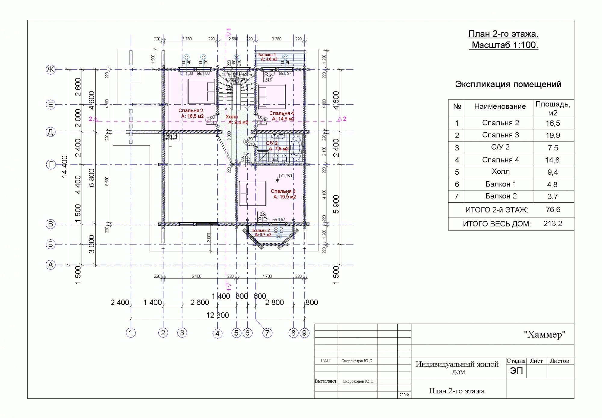 Проекты домов до 120 м и проекты коттеджей до 120 квм